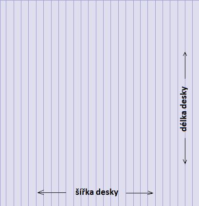 orientace desky